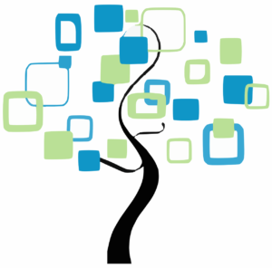 Click here for Genealogy